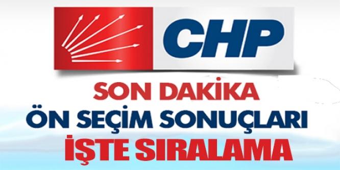 CHP'DE SONUÇLAR BELLİ OLDU; İŞTE SIRALAMA