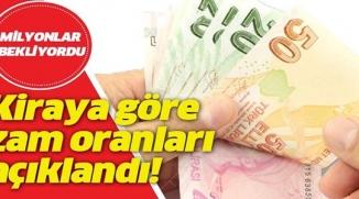 TUİK TEFE TÜFE 2019 EYLÜL VE EKİM AYI KİRA ARTIŞ ORANI! .